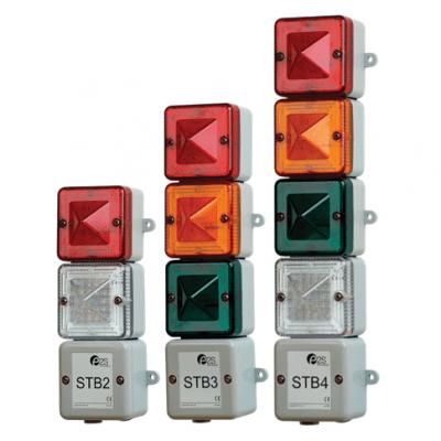 STB2/3/4 Status Indicator