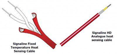 Heat sensing cable diagram