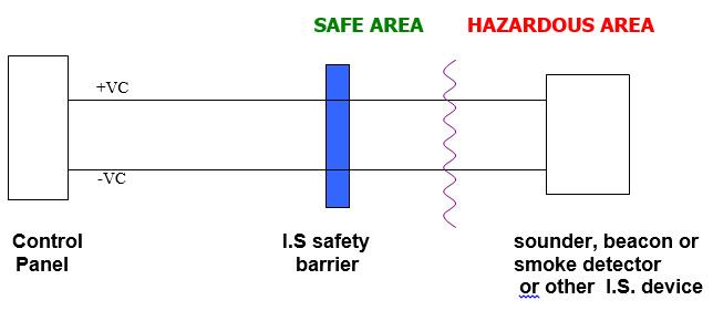 apollo smoke detector wiring diagram apollo image apollo smoke detector wiring diagram images apollo gate opener on apollo smoke detector wiring diagram